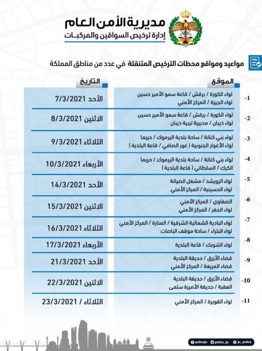 إدارة ترخيص السواقين والمركبات تنشر مواعيد ومواقع محطات الترخيص المتنقلة في عدد من مناطق المملكة  .
